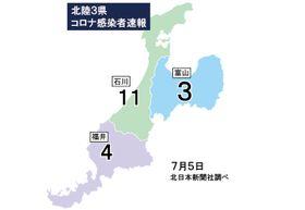 速報 コロナ 富山 県 富山県 新型コロナ関連情報