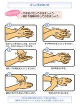 正しい手の洗い方=厚生労働省ホームページより転載