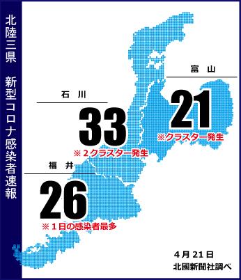 市 コロナ 者 伊勢 感染 【続報】三重県内37人感染確認 名張市3人