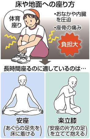 座る と おしり の 骨 が 痛い