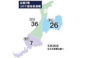 加古川 市 コロナ 感染 者 数
