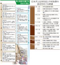 県と住民の文書での主なやり取り(左)、石木ダム反対住民と中村知事の面会をめぐる経過(右)