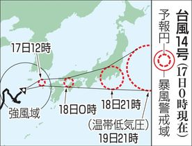 台風14号の予想進路(17日0時現在)
