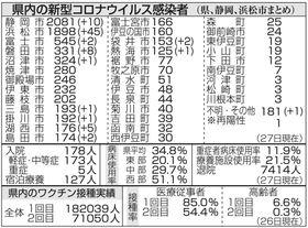 県 高校 休校 県立 静岡 大雨で静岡県内141校が休校 小中学校、こども園など|あなたの静岡新聞